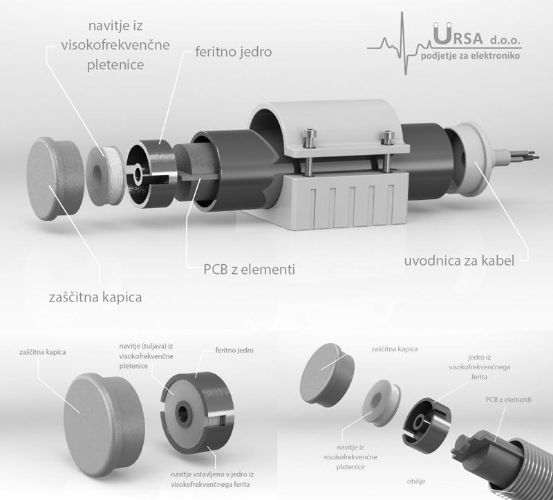 Induktivni senzor Približevalna stikala Ursa podjetje za elektroniko