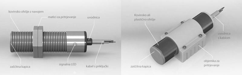 Senzor z navojem in pritrjevanje z objemko